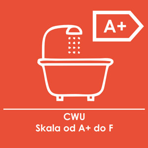 CWU Skala od A+ do F