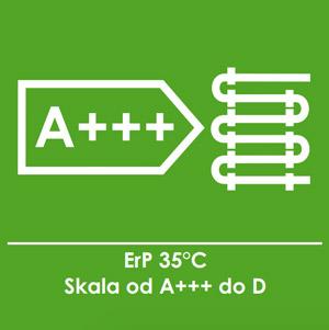 Energooszczędna klasa A+++